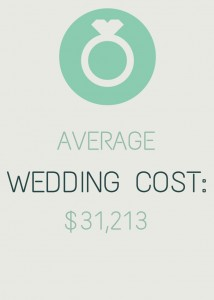 average cost of a wedding in 2014